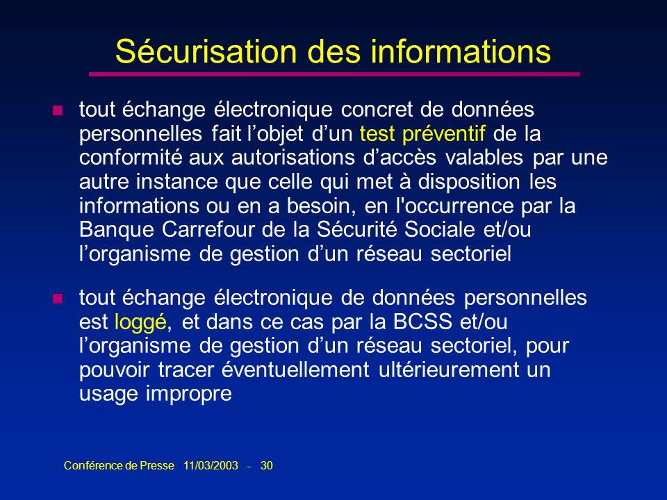 Conférence de Presse 11/03/2003 - 30 Sécurisation des informations n tout échange électronique concret de données personnelles fait lobjet dun test pr