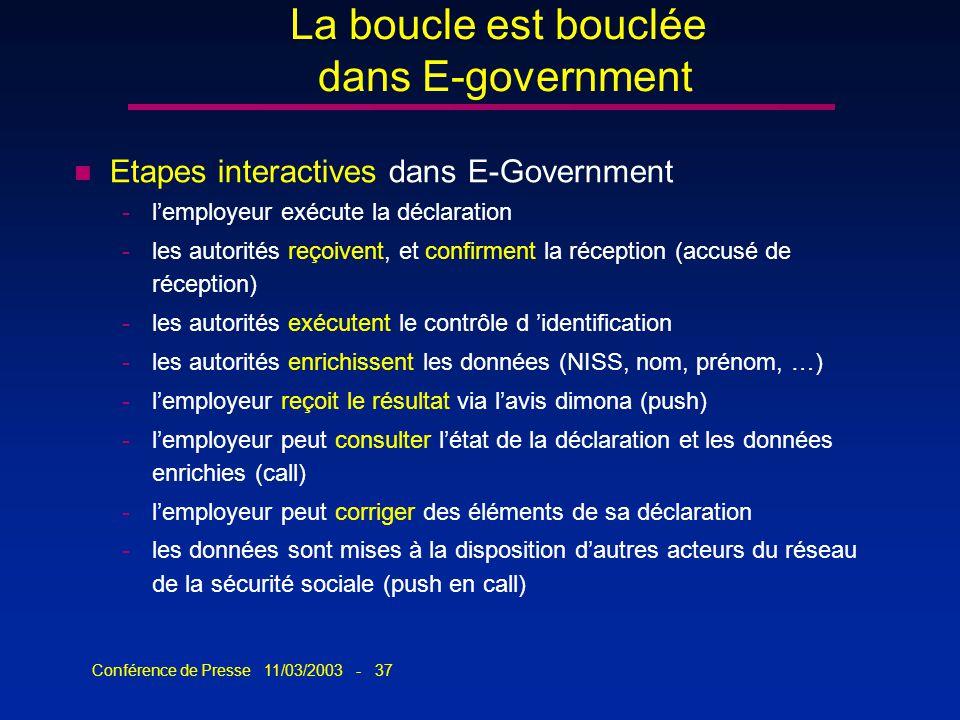 Conférence de Presse 11/03/2003 - 37 La boucle est bouclée dans E-government n Etapes interactives dans E-Government -lemployeur exécute la déclaratio