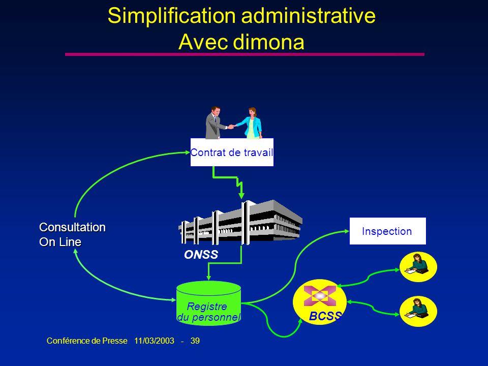 Conférence de Presse 11/03/2003 - 39 Registre du personnel Inspection Contrat de travail ONSS Consultation On Line BCSS Simplification administrative