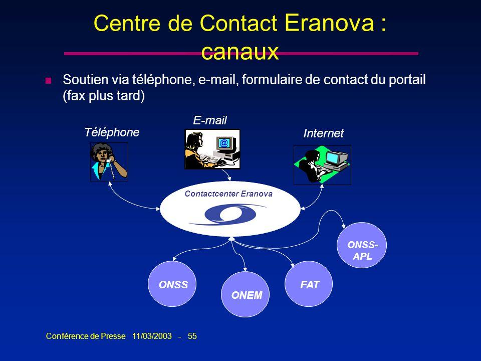 Conférence de Presse 11/03/2003 - 55 Centre de Contact Eranova : canaux ONSS Téléphone E-mail Internet @ Contactcenter Eranova n Soutien via téléphone