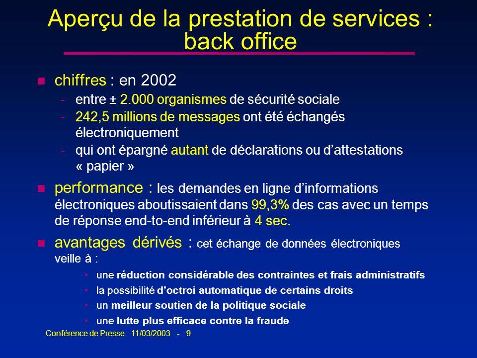Conférence de Presse 11/03/2003 - 9 Aperçu de la prestation de services : back office n chiffres : en 2002 -entre ± 2.000 organismes de sécurité socia
