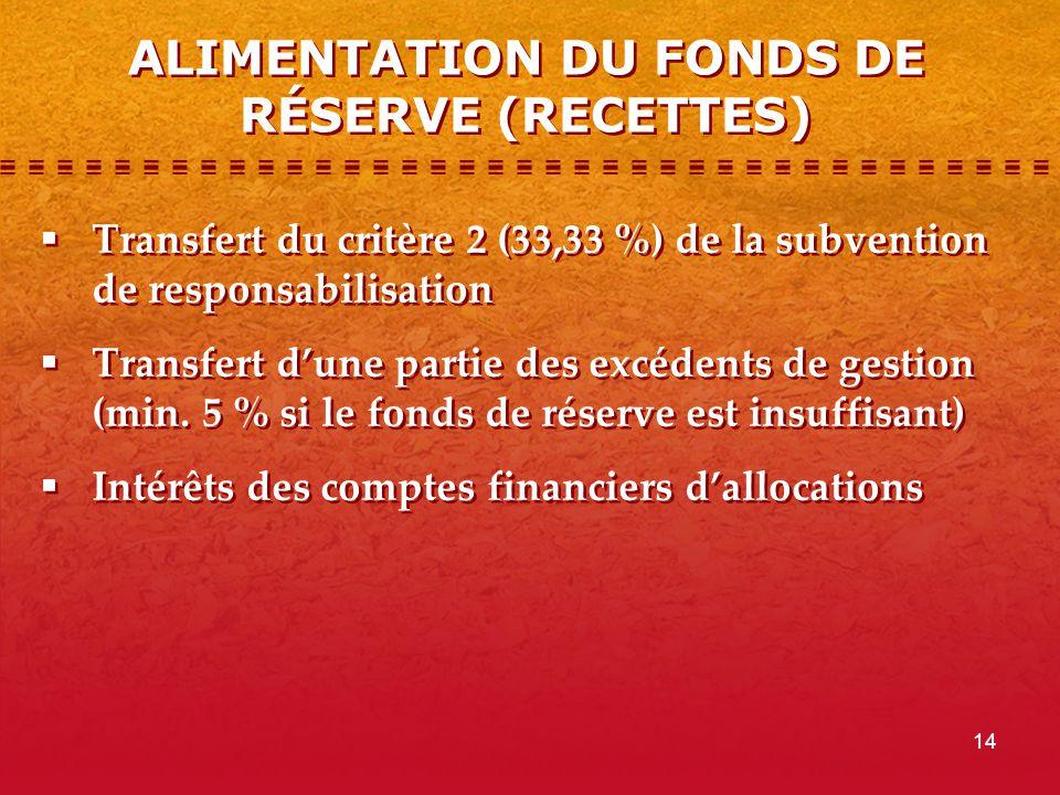14 ALIMENTATION DU FONDS DE RÉSERVE (RECETTES) Transfert du critère 2 (33,33 %) de la subvention de responsabilisation Transfert dune partie des excédents de gestion (min.