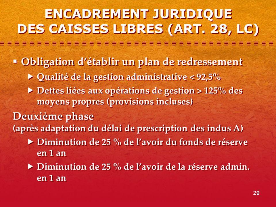 29 ENCADREMENT JURIDIQUE DES CAISSES LIBRES (ART.