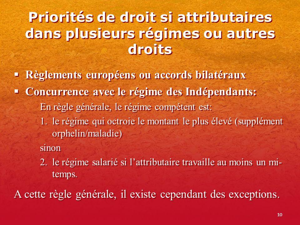 10 Priorités de droit si attributaires dans plusieurs régimes ou autres droits Règlements européens ou accords bilatéraux Concurrence avec le régime d