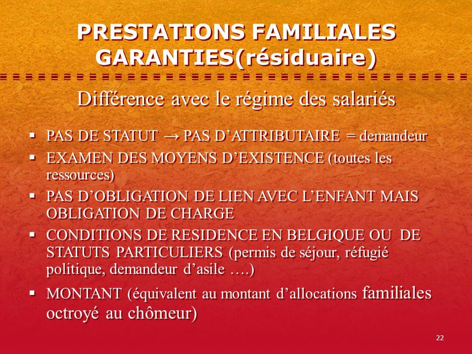 22 PRESTATIONS FAMILIALES GARANTIES(résiduaire) Différence avec le régime des salariés PAS DE STATUT PAS DATTRIBUTAIRE = demandeur EXAMEN DES MOYENS DEXISTENCE (toutes les ressources) PAS DOBLIGATION DE LIEN AVEC LENFANT MAIS OBLIGATION DE CHARGE CONDITIONS DE RESIDENCE EN BELGIQUE OU DE STATUTS PARTICULIERS (permis de séjour, réfugié politique, demandeur dasile ….) MONTANT (équivalent au montant dallocations familiales octroyé au chômeur) Différence avec le régime des salariés PAS DE STATUT PAS DATTRIBUTAIRE = demandeur EXAMEN DES MOYENS DEXISTENCE (toutes les ressources) PAS DOBLIGATION DE LIEN AVEC LENFANT MAIS OBLIGATION DE CHARGE CONDITIONS DE RESIDENCE EN BELGIQUE OU DE STATUTS PARTICULIERS (permis de séjour, réfugié politique, demandeur dasile ….) MONTANT (équivalent au montant dallocations familiales octroyé au chômeur)