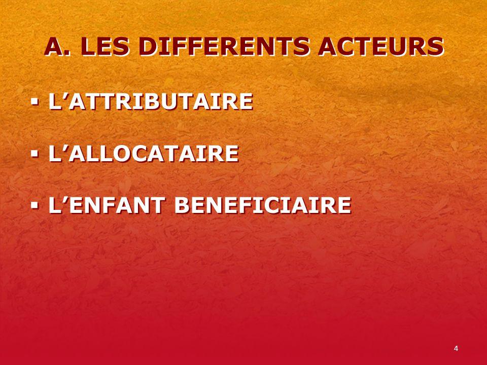 4 A. LES DIFFERENTS ACTEURS LATTRIBUTAIRE LALLOCATAIRE LENFANT BENEFICIAIRE LATTRIBUTAIRE LALLOCATAIRE LENFANT BENEFICIAIRE