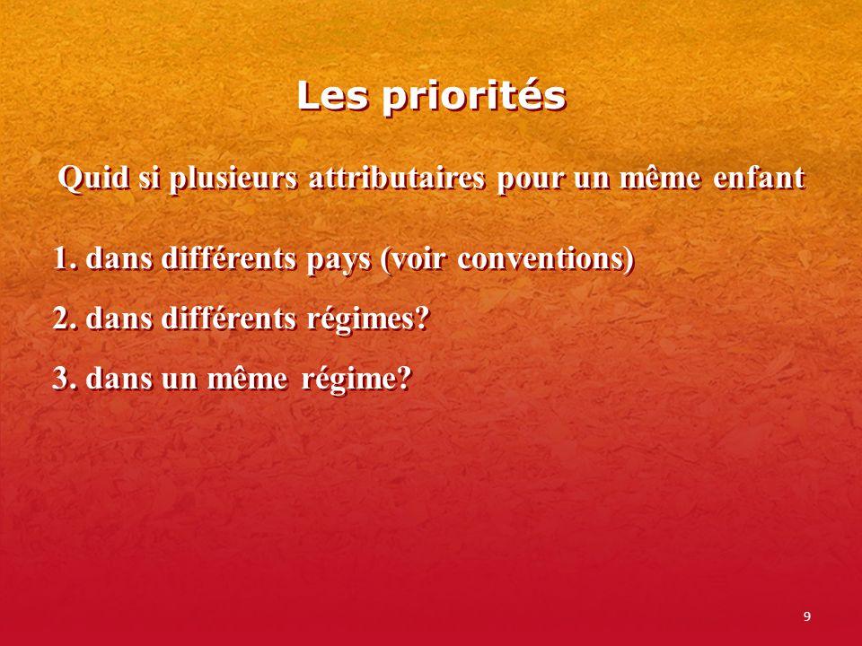 9 Les priorités Quid si plusieurs attributaires pour un même enfant 1.dans différents pays (voir conventions) 2.dans différents régimes? 3.dans un mêm