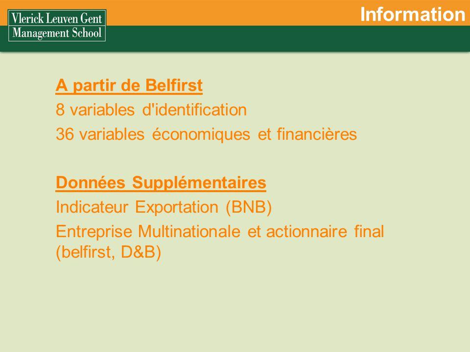 Information A partir de Belfirst 8 variables d identification 36 variables économiques et financières Données Supplémentaires Indicateur Exportation (BNB) Entreprise Multinationale et actionnaire final (belfirst, D&B)
