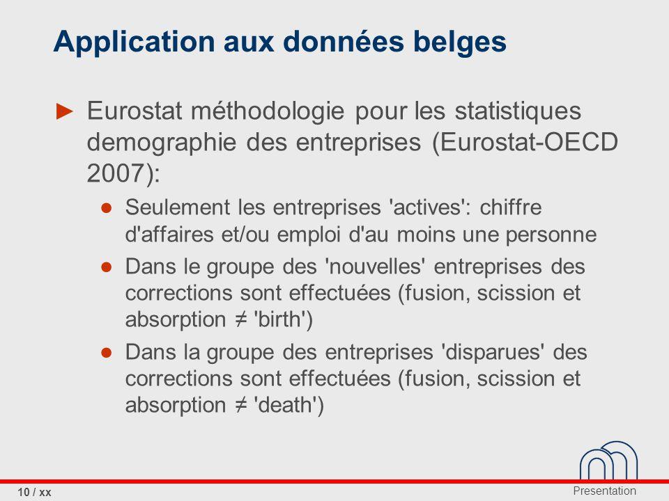 Presentation 10 / xx Application aux données belges Eurostat méthodologie pour les statistiques demographie des entreprises (Eurostat-OECD 2007): Seul