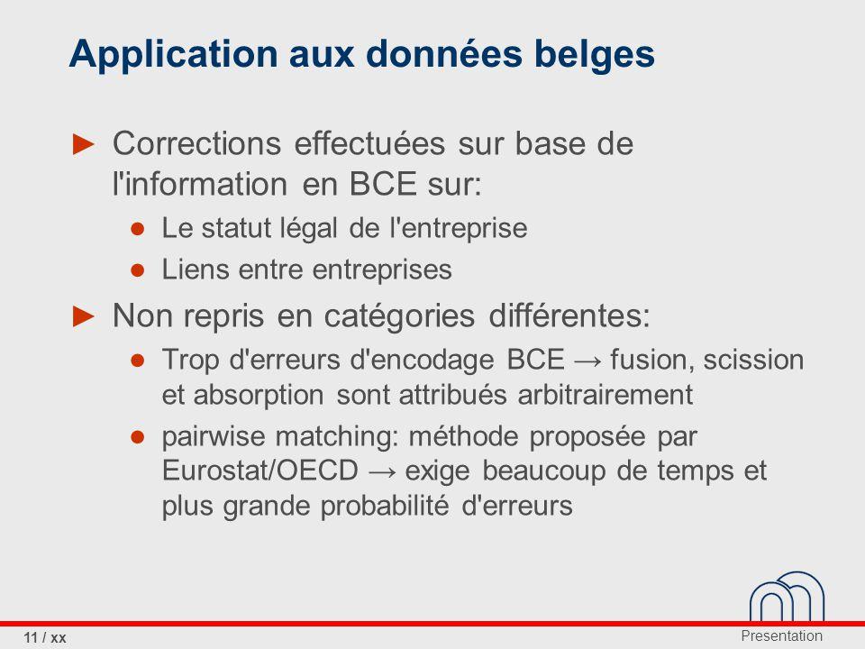 Presentation 11 / xx Application aux données belges Corrections effectuées sur base de l'information en BCE sur: Le statut légal de l'entreprise Liens