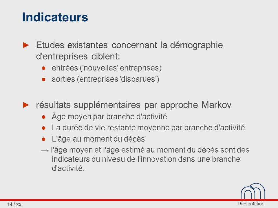 Presentation 14 / xx Indicateurs Etudes existantes concernant la démographie d'entreprises ciblent: entrées ('nouvelles' entreprises) sorties (entrepr