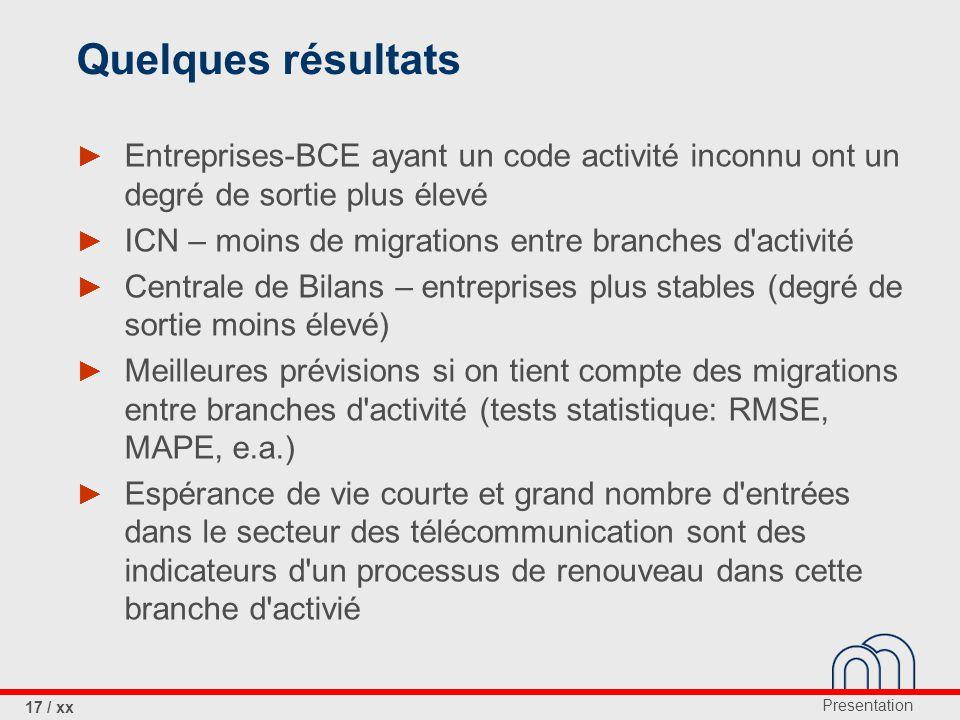 Presentation 17 / xx Quelques résultats Entreprises-BCE ayant un code activité inconnu ont un degré de sortie plus élevé ICN – moins de migrations ent