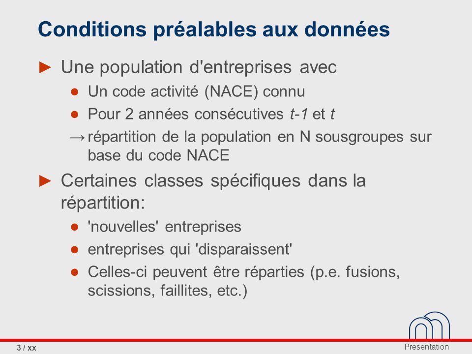 Presentation 3 / xx Conditions préalables aux données Une population d'entreprises avec Un code activité (NACE) connu Pour 2 années consécutives t-1 e