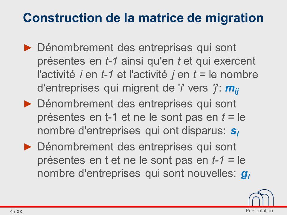 Presentation 4 / xx Construction de la matrice de migration Dénombrement des entreprises qui sont présentes en t-1 ainsi qu'en t et qui exercent l'act