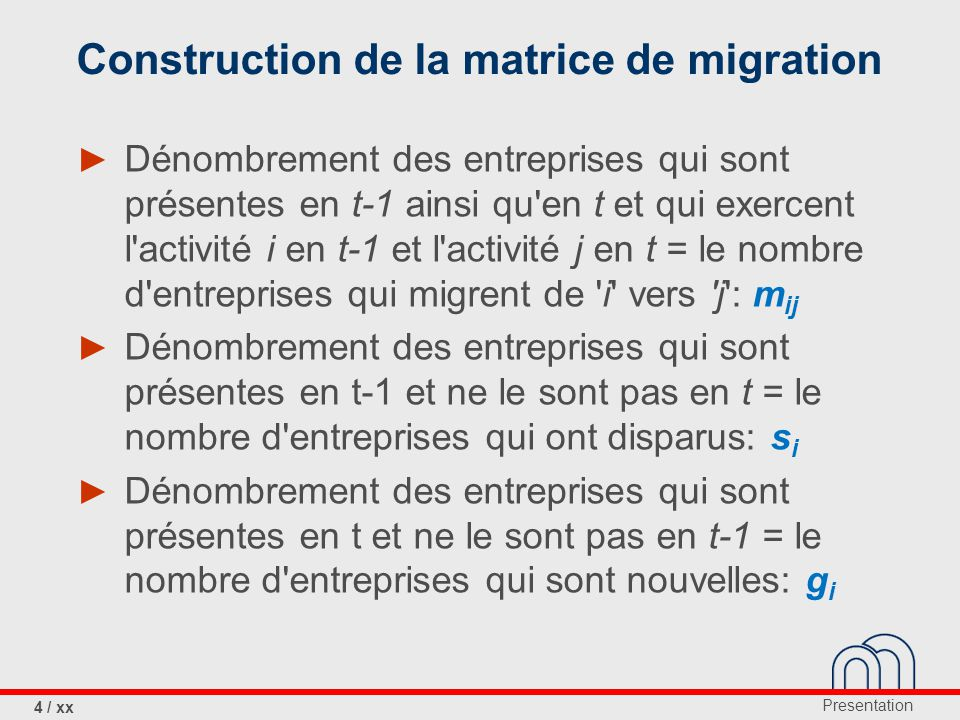 Presentation 15 / xx Indicateurs