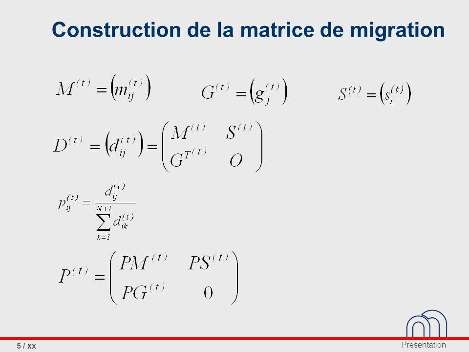 Presentation 6 / xx Construction de la matrice de migration