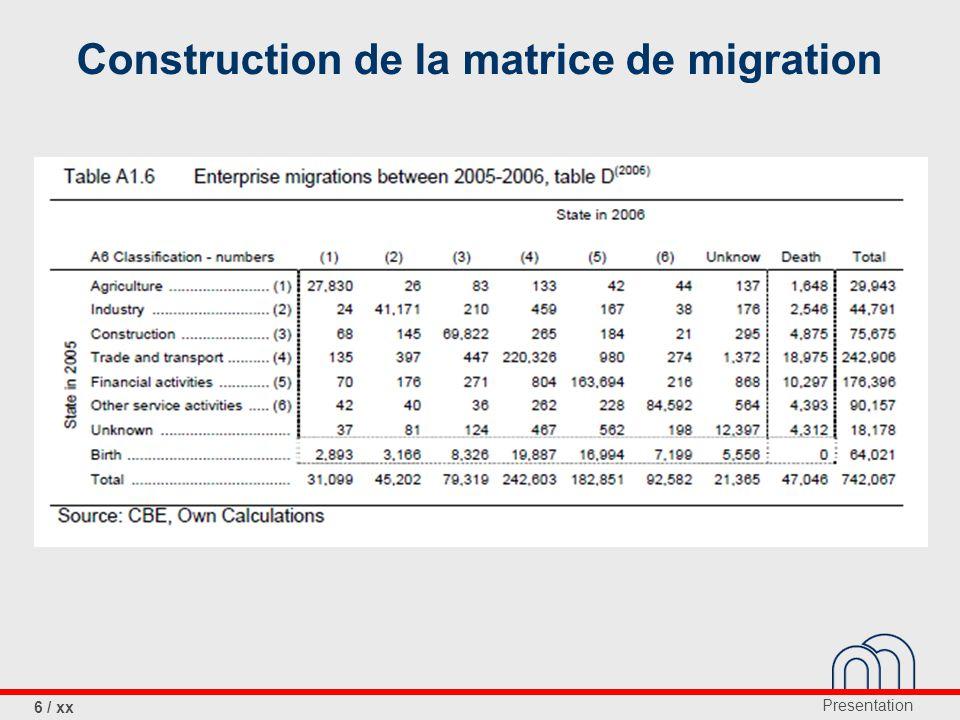 Presentation 7 / xx Construction de la matrice de migration
