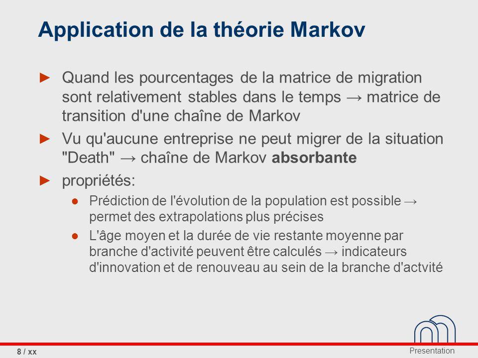 Presentation 8 / xx Application de la théorie Markov Quand les pourcentages de la matrice de migration sont relativement stables dans le temps matrice