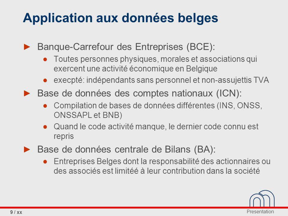 Presentation 9 / xx Application aux données belges Banque-Carrefour des Entreprises (BCE): Toutes personnes physiques, morales et associations qui exe