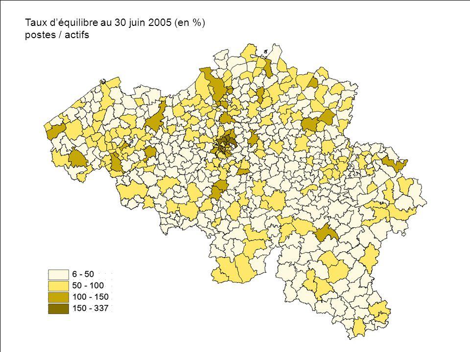 Taux déquilibre au 30 juin 2005 (en %) postes / actifs