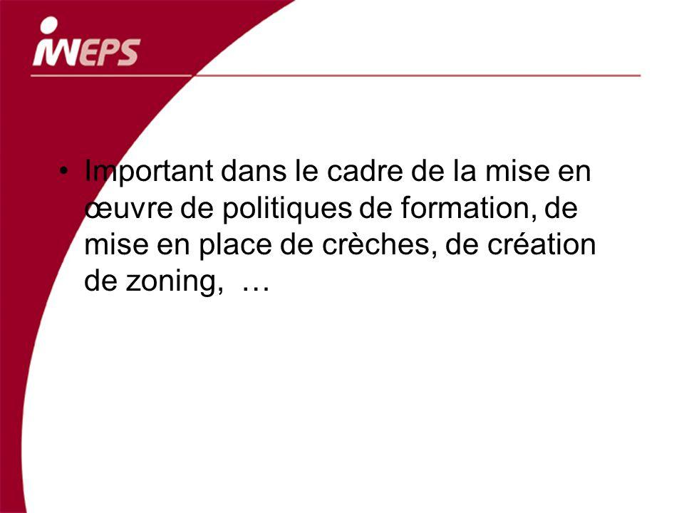 Important dans le cadre de la mise en œuvre de politiques de formation, de mise en place de crèches, de création de zoning, …