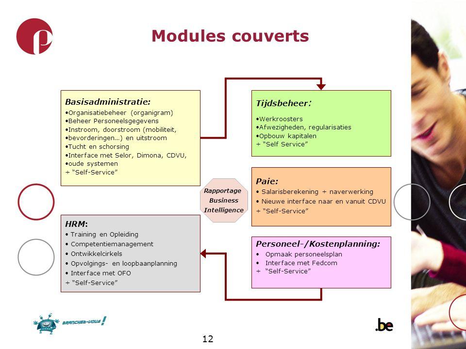 12 Modules couverts Basisadministratie: Organisatiebeheer (organigram) Beheer Personeelsgegevens Instroom, doorstroom (mobiliteit, bevorderingen…) en
