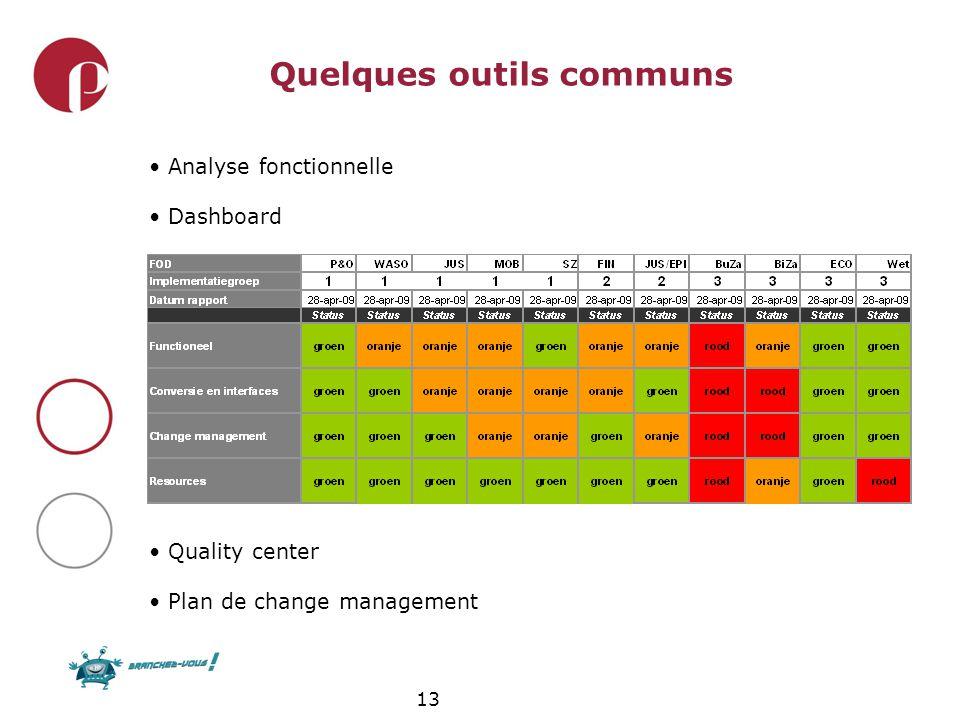 13 Quelques outils communs Analyse fonctionnelle Dashboard Quality center Plan de change management