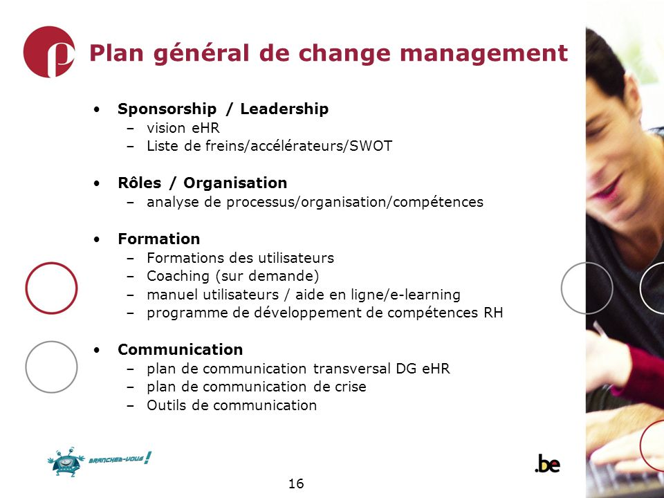 16 Sponsorship / Leadership –vision eHR –Liste de freins/accélérateurs/SWOT Rôles / Organisation –analyse de processus/organisation/compétences Format