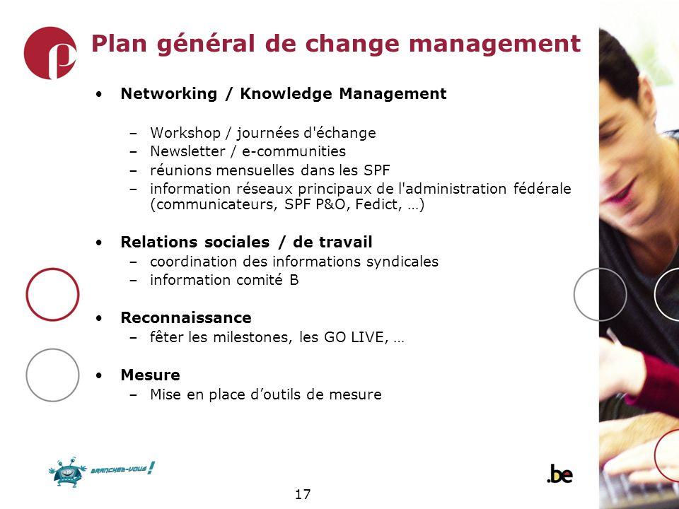 17 Networking / Knowledge Management –Workshop / journées d'échange –Newsletter / e-communities –réunions mensuelles dans les SPF –information réseaux