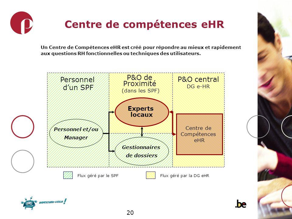 20 Centre de compétences eHR Un Centre de Compétences eHR est créé pour répondre au mieux et rapidement aux questions RH fonctionnelles ou techniques