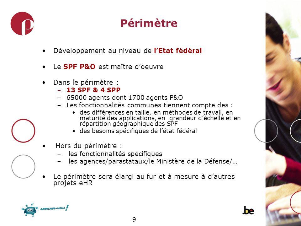 9 Périmètre Développement au niveau de lEtat fédéral Le SPF P&O est maître doeuvre Dans le périmètre : –13 SPF & 4 SPP –65000 agents dont 1700 agents