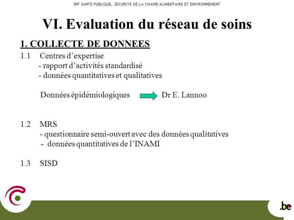 VI. Evaluation du réseau de soins 1.