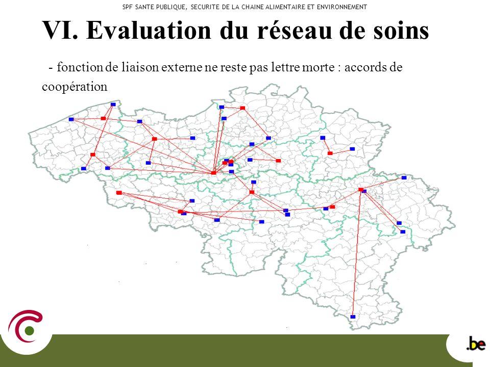 VI. Evaluation du réseau de soins - fonction de liaison externe ne reste pas lettre morte : accords de coopération SPF SANTE PUBLIQUE, SECURITE DE LA