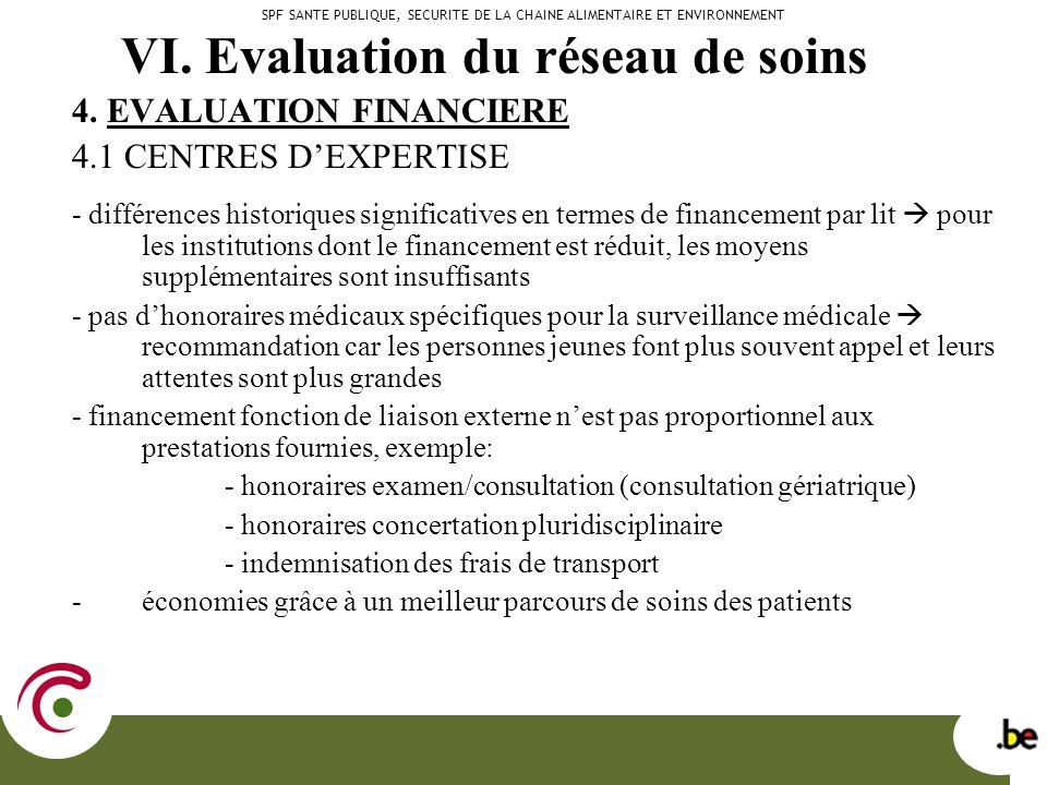 4. EVALUATION FINANCIERE 4.1 CENTRES DEXPERTISE - différences historiques significatives en termes de financement par lit pour les institutions dont l