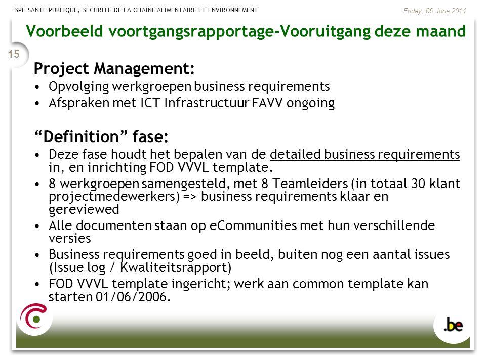 SPF SANTE PUBLIQUE, SECURITE DE LA CHAINE ALIMENTAIRE ET ENVIRONNEMENT Friday, 06 June 2014 15 Project Management: Opvolging werkgroepen business requ