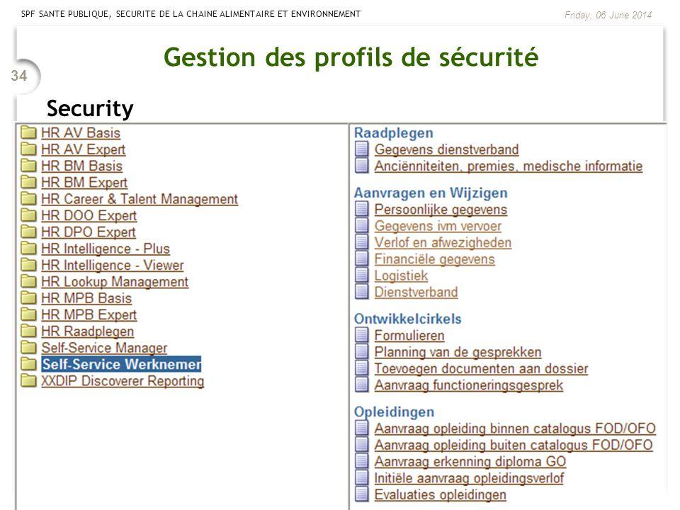 SPF SANTE PUBLIQUE, SECURITE DE LA CHAINE ALIMENTAIRE ET ENVIRONNEMENT Friday, 06 June 2014 34 Gestion des profils de sécurité Security