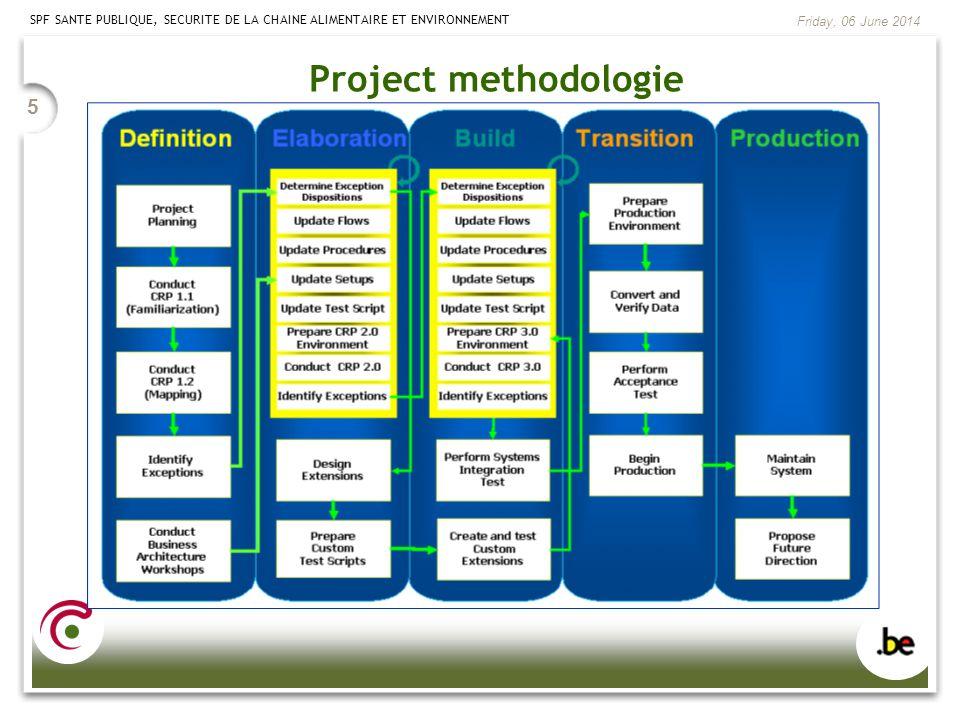 SPF SANTE PUBLIQUE, SECURITE DE LA CHAINE ALIMENTAIRE ET ENVIRONNEMENT Friday, 06 June 2014 5 Project methodologie