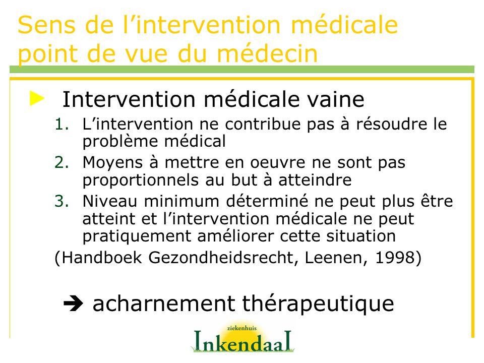 Sens de lintervention médicale point de vue du médecin Intervention médicale vaine 1.Lintervention ne contribue pas à résoudre le problème médical 2.M