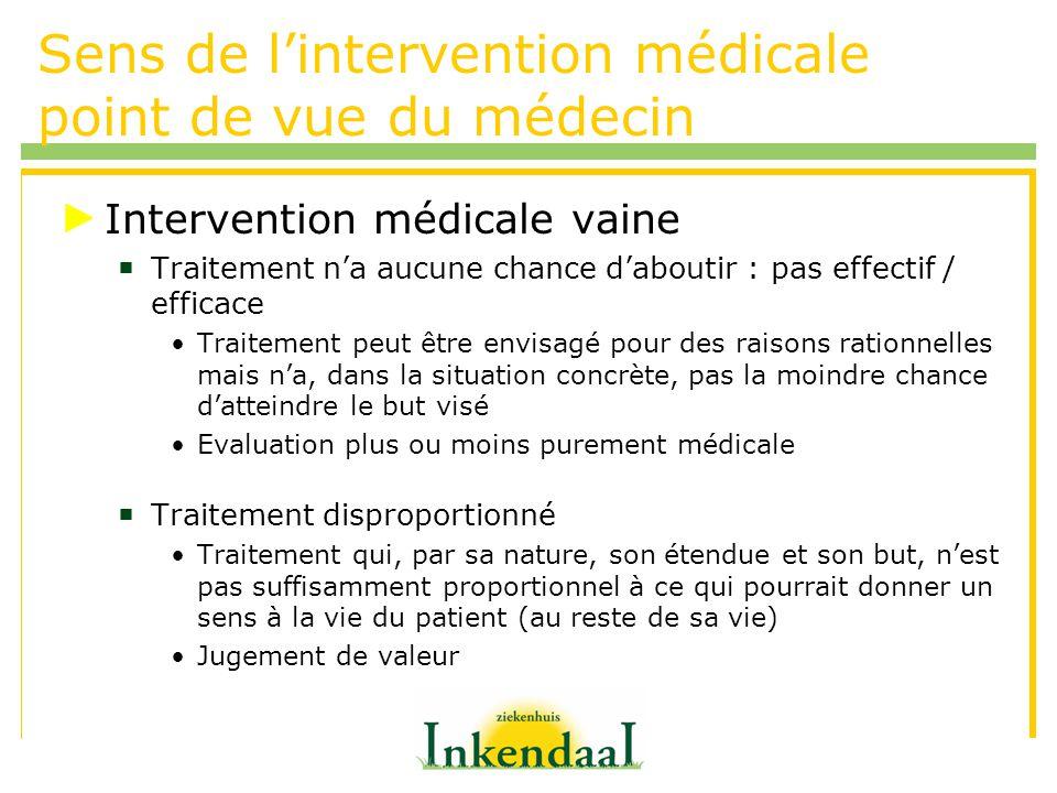 Sens de lintervention médicale point de vue du médecin Intervention médicale vaine Traitement na aucune chance daboutir : pas effectif / efficace Trai