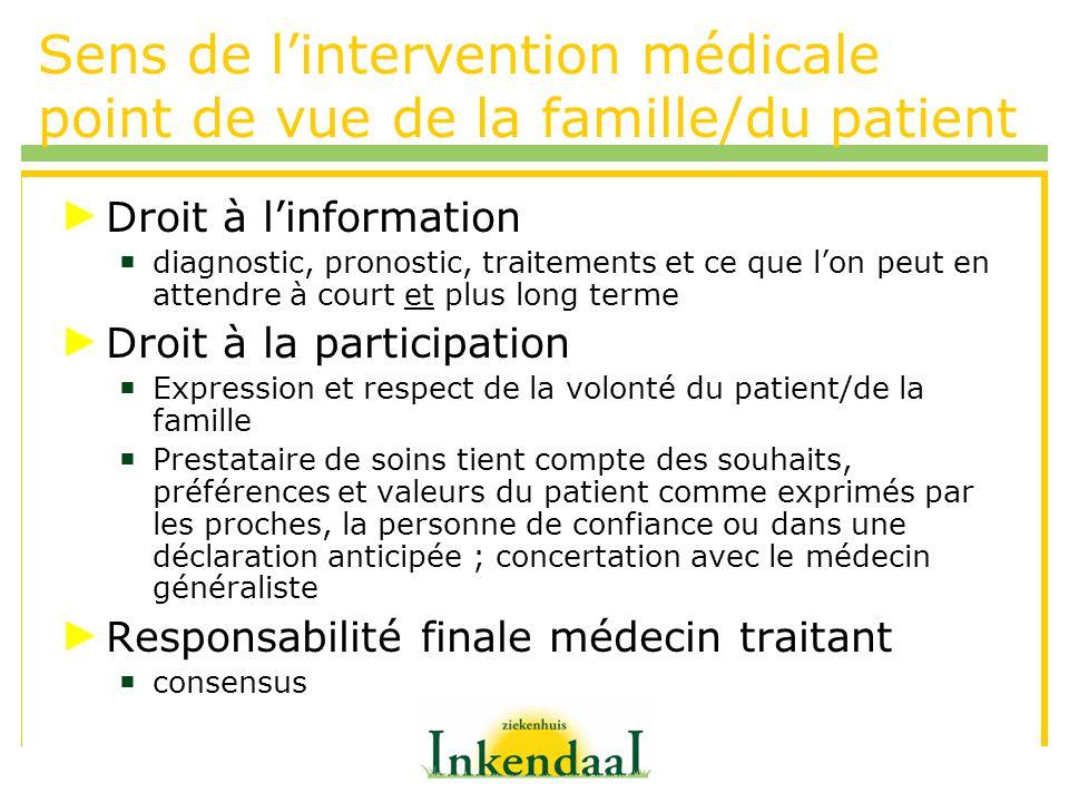 Sens de lintervention médicale point de vue de la famille/du patient Droit à linformation diagnostic, pronostic, traitements et ce que lon peut en att