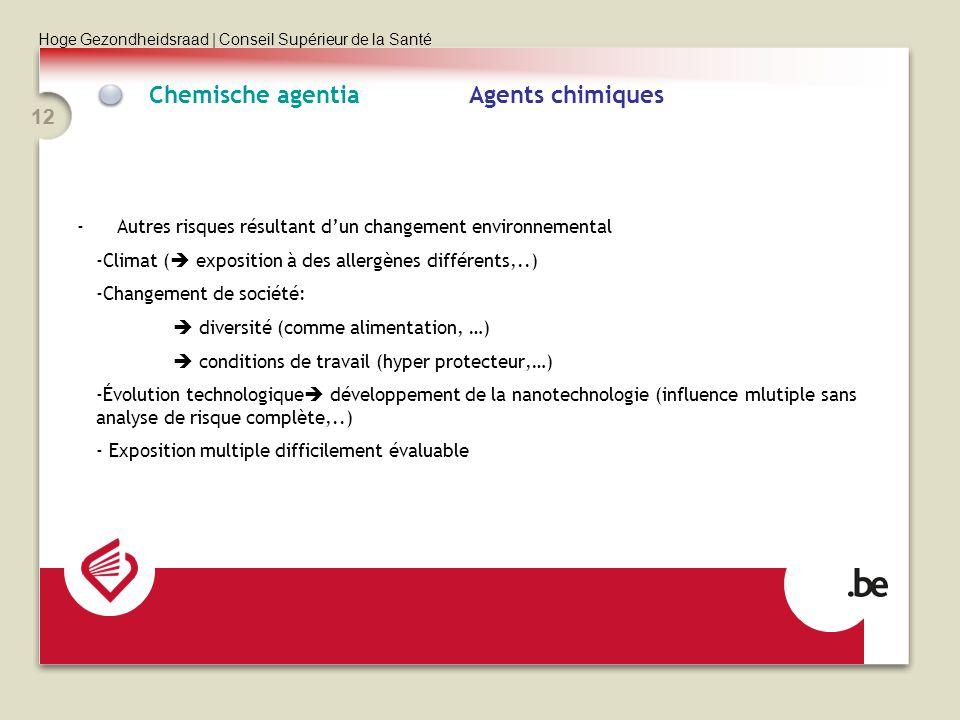 Hoge Gezondheidsraad | Conseil Supérieur de la Santé 12 -Autres risques résultant dun changement environnemental -Climat ( exposition à des allergènes