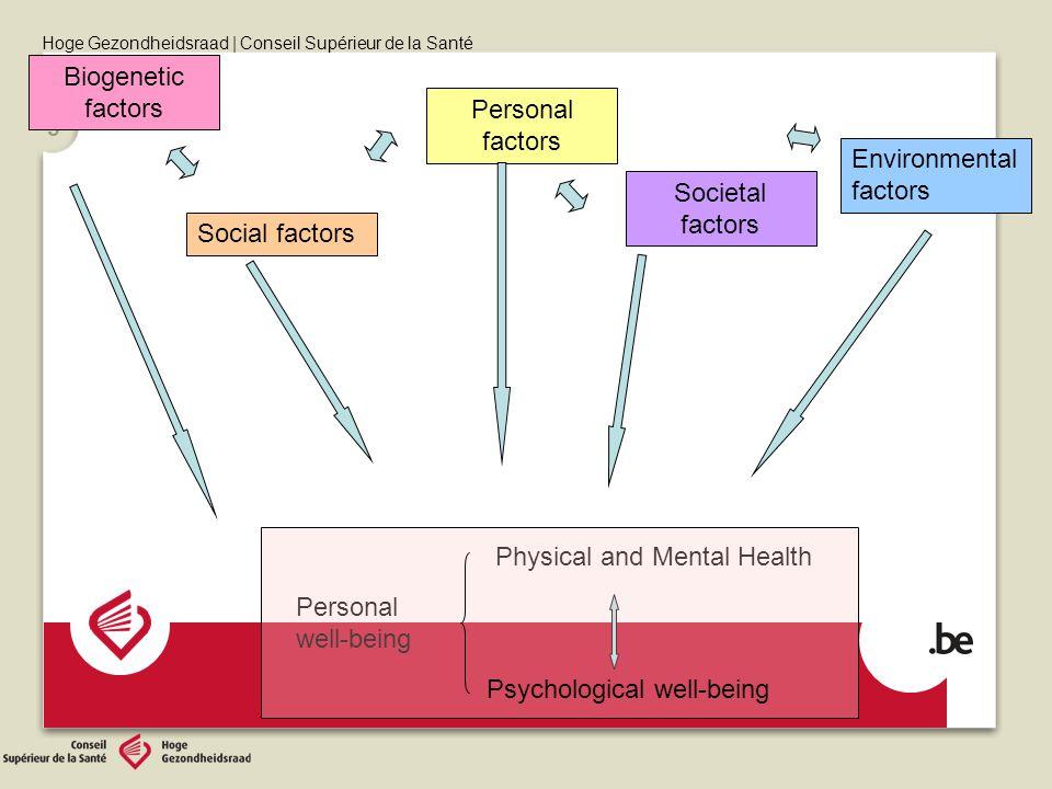 Hoge Gezondheidsraad | Conseil Supérieur de la Santé 5 Biogenetic factors Social factors Societal factors Environmental factors Personal factors Personal well-being Physical and Mental Health Psychological well-being