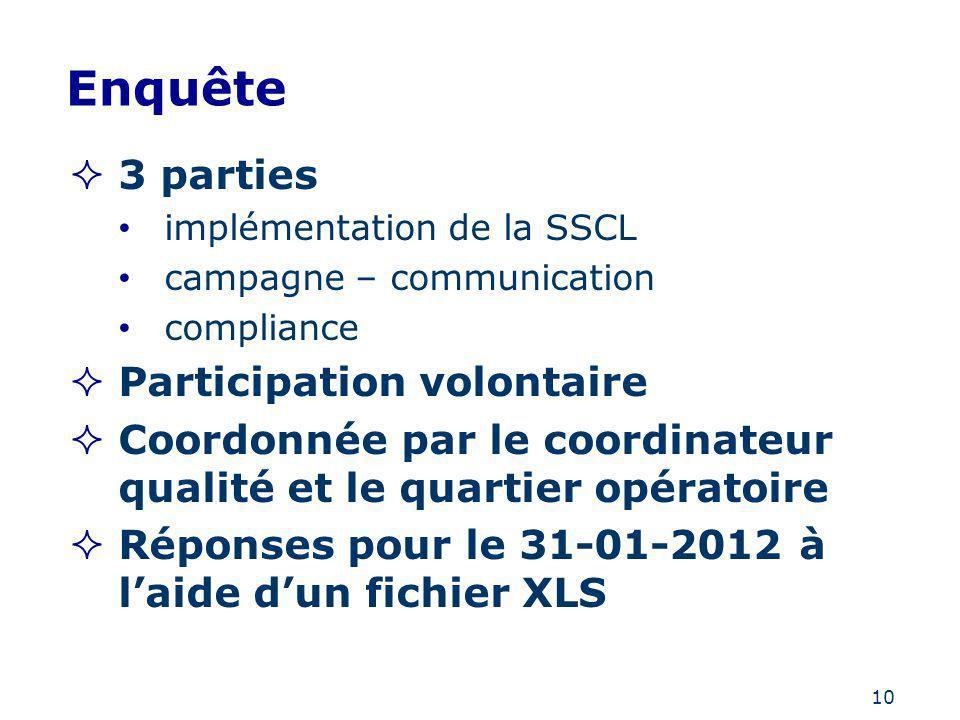 10 Enquête 3 parties implémentation de la SSCL campagne – communication compliance Participation volontaire Coordonnée par le coordinateur qualité et