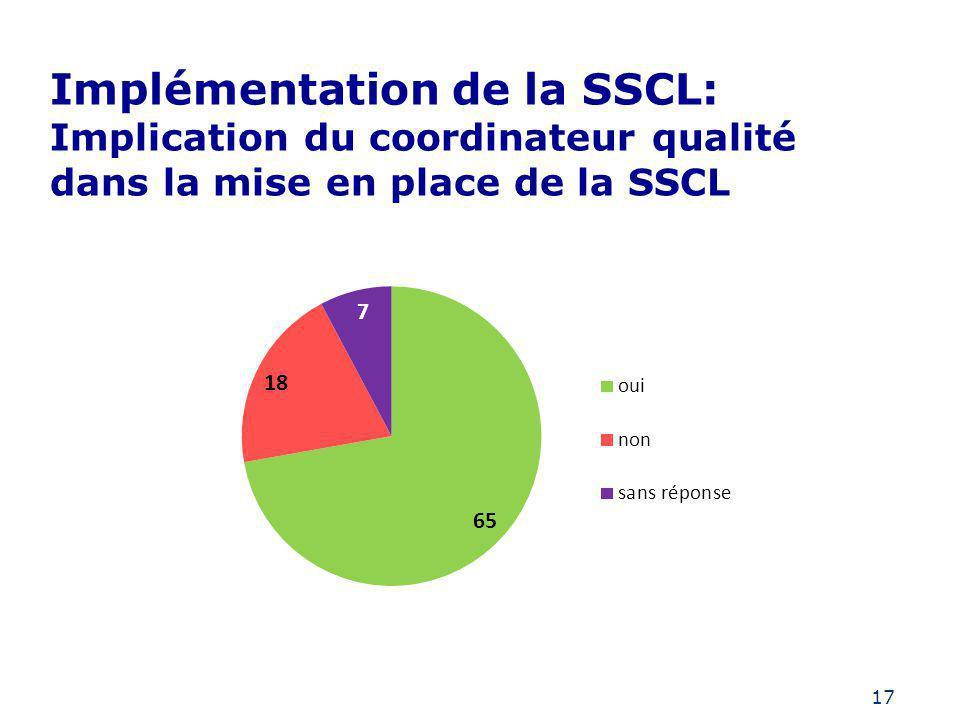 17 Implémentation de la SSCL: Implication du coordinateur qualité dans la mise en place de la SSCL