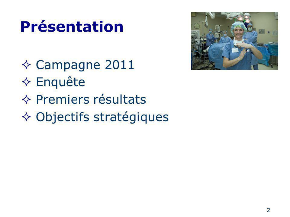 2 Présentation Campagne 2011 Enquête Premiers résultats Objectifs stratégiques