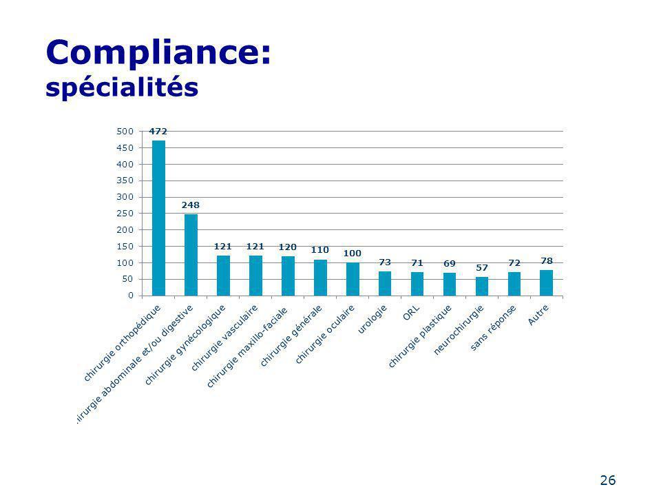 26 Compliance: spécialités