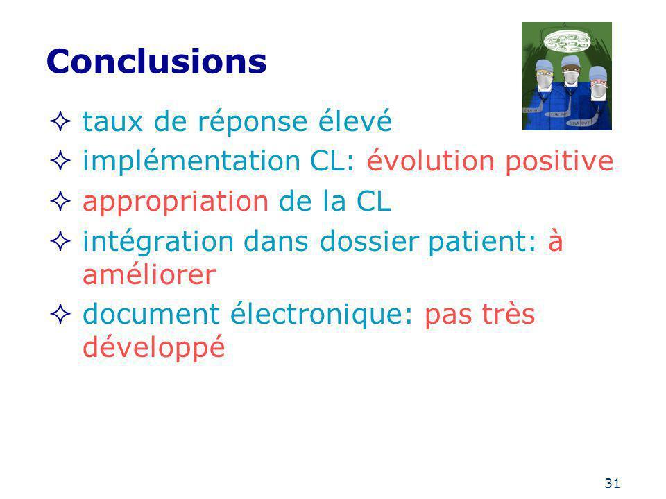 31 Conclusions taux de réponse élevé implémentation CL: évolution positive appropriation de la CL intégration dans dossier patient: à améliorer docume