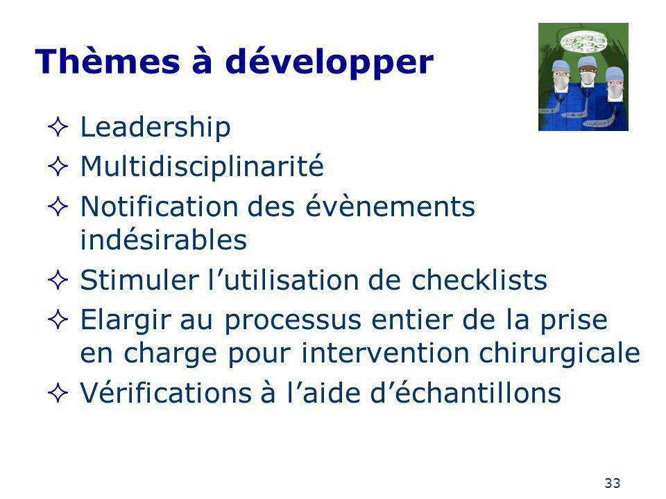 33 Thèmes à développer Leadership Multidisciplinarité Notification des évènements indésirables Stimuler lutilisation de checklists Elargir au processu