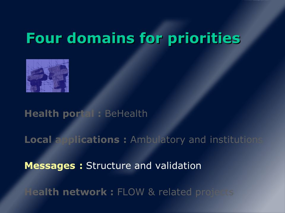 Four domains for priorities Health portal : BeHealth Local applications : Ambulatory and institutions Messages : Structure and validation Health network : FLOW & related projects