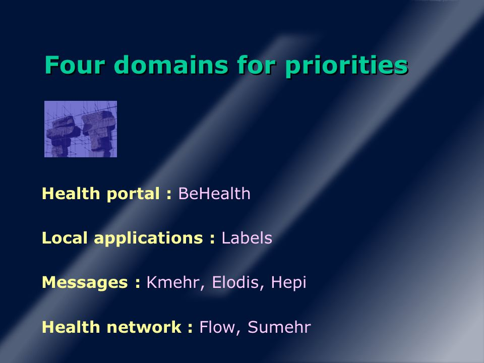 Four domains for priorities Health portal : BeHealth Local applications : Labels Messages : Kmehr, Elodis, Hepi Health network : Flow, Sumehr